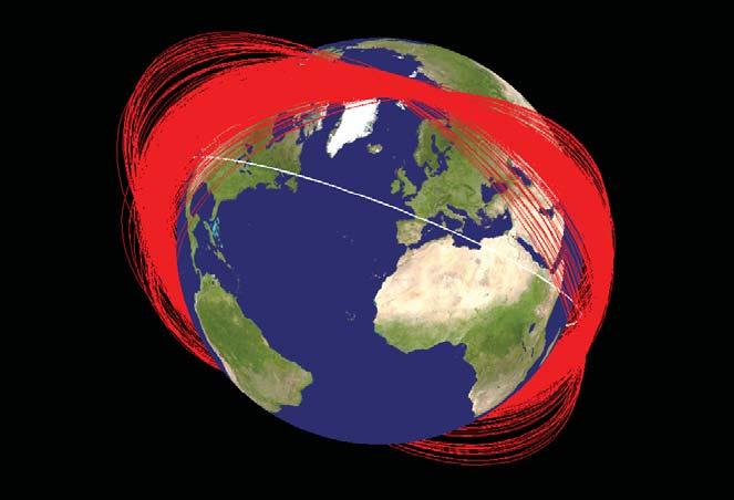 Распределение орбит