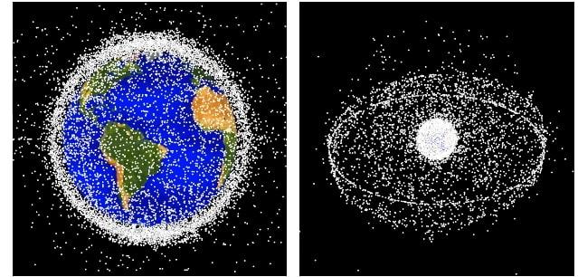 Количество объектов на орбите